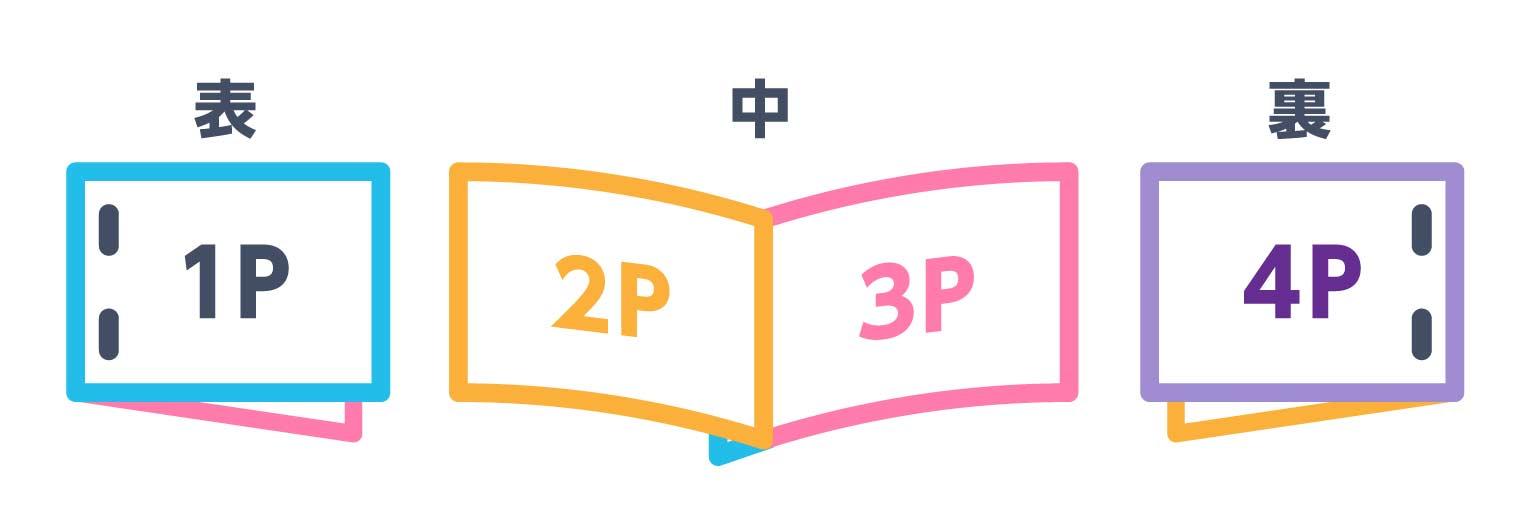 左とじ上1ヶ所(ヨコ)
